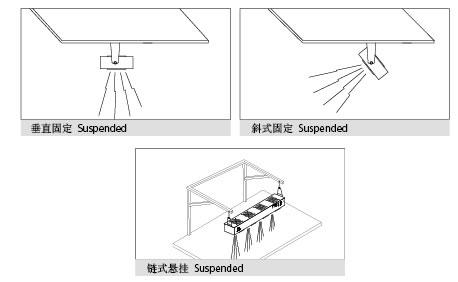 离子风扇的工作原理_离子交换膜的工作原理