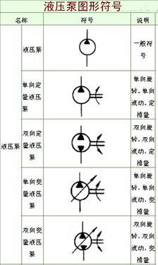 三,液压泵的图形符号图片
