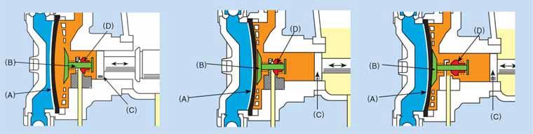米顿罗柱塞计量泵