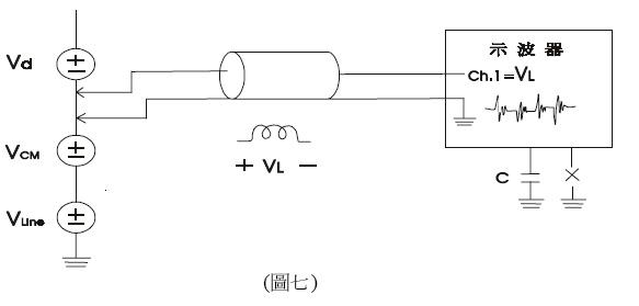 示波器差分探头应用知识