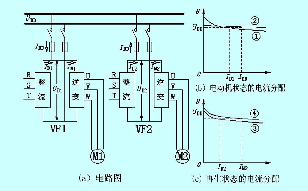 [[[ 起重机械 由控制吊钩下行的接触器的辅助触点或通过中间继电器KB来进行控制。使吊钩在每次向下运行时,制动回路就处于放电状态。 频繁起、制动的机械 由停机按钮通过中间继电器KB来进行控制。使生产机械在每次停机时,制动回路就处于放电状态。 必须说明,上述方法只能作为应急措施临时使用。如长期使用,则可能造成电能的浪费。 3.