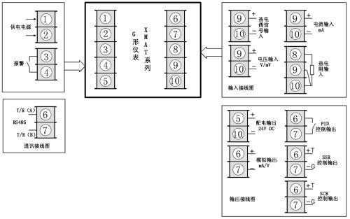 xmat系列智能光柱pid调节仪
