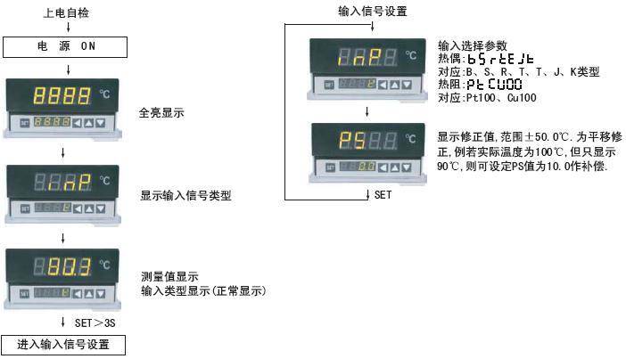 表头接线图 st8-a10智能温度显示专用表|st8-a10东崎toky数字显示