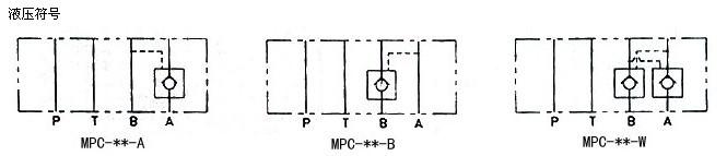 2 阀代号 公称通径(mm) 控制油路 开启压力(bar) 叠加式液控单向阀图片