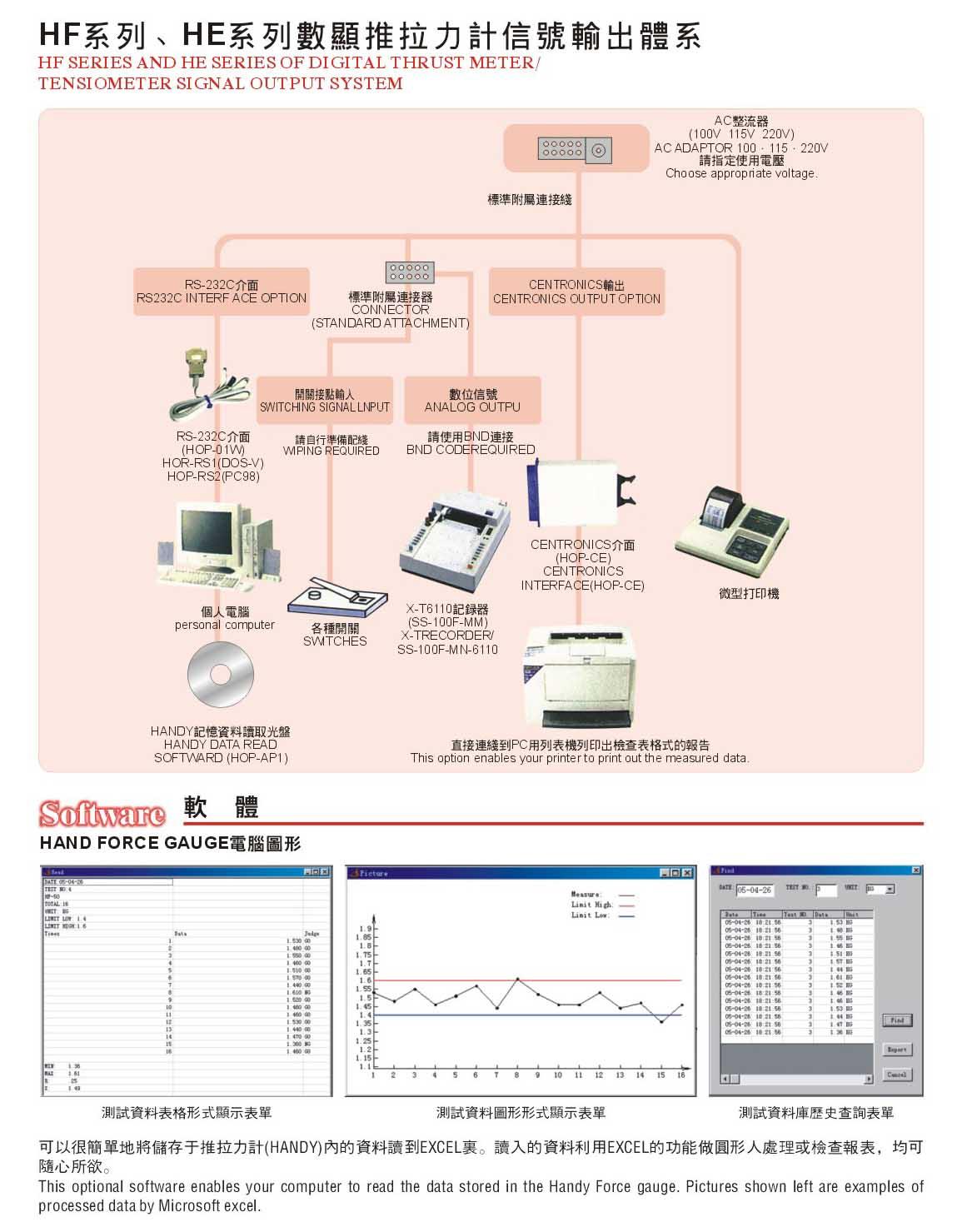 台湾一诺MOTIVE外置式数显推拉计HE0.2
