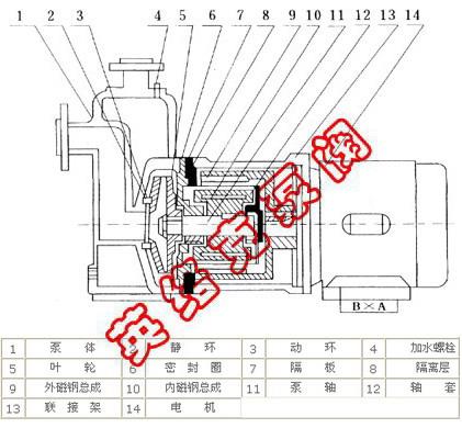 六,zcq自吸式磁力泵结构图