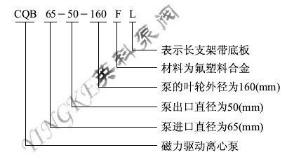 【cqb磁力驱动泵】价格