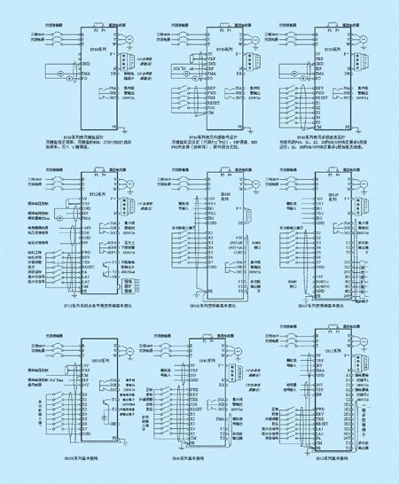 典型的连接图参考电路如图17所示.         变频器对电机的保护介绍