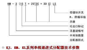 KM单线递进式分配器