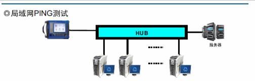 SGT-702D ADSL2+测试仪