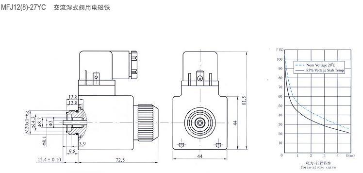 mfj12(8)-27yc交流湿式阀用电磁铁