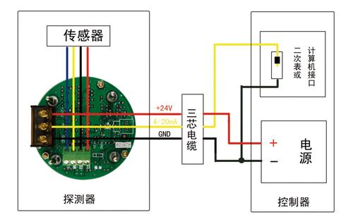 智能气体探测器GQB 200A8 铝镁合金 可燃气体探测器图片