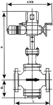 ZRZP電動調節閥