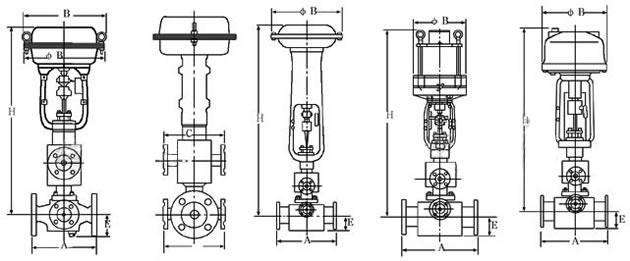 BHTS(HTSJ)保温夹套单座调节阀