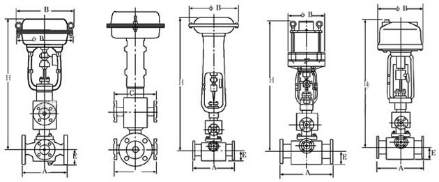 BHTS(HTSJ)保溫夾套單座調節閥