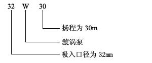 W型單級直連旋渦泵