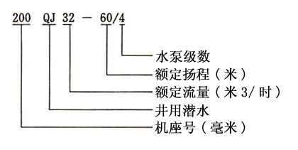 不銹鋼深井泵