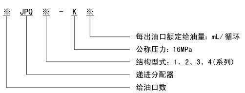 6JPQ2-K0.2   8JPQ2-K0.2   10JPQ2-K0.2  递进式分配器  (16MPa)