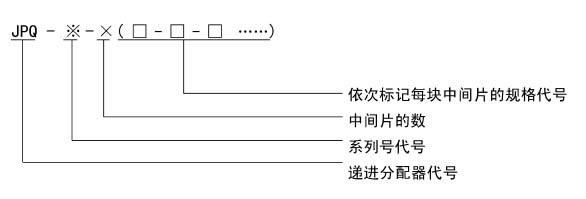 JPQ3-160T JPQ3-160S JPQ3-200T JPQ3-200S JPQ3-240T JPQ3-240S   递进式分配器  (20MPa)