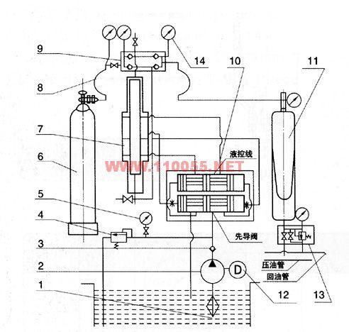 CDZ-25Y1  CDZ-35Y1  CDZ-42Y1  充氮车