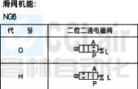 24BY-B10H -T-LH   24BC-B10H -T-LH   24BJ-B10H -T-LH   电磁换向阀