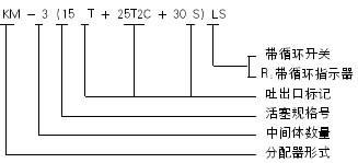KL-3  KL-4  KL-5  KL-6  KL-7   KL-8  单线递进式分配器   (7~21MPa)
