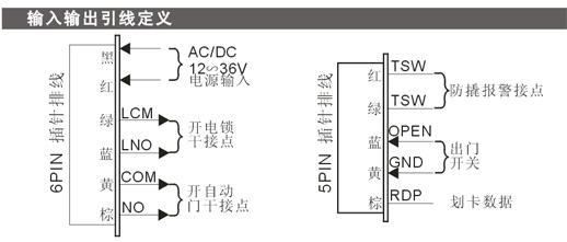 电源ac/dc  12∽  36v为宽电压输入设计,可直接到从各自动门机组取电