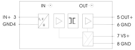 信号隔离器/信号分配器