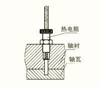 WZCM-201 快速热电偶及测温枪