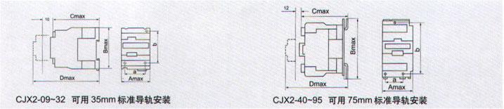 CJX2(LC1-D, LC1-F)系列交流接触器(以下简称接触器),主要用干交流50Hz或60Hz,额定工作电压至1000V,在AC-3使用类别下,额定工作电压380V时的额定工作电流至630A的电路中,供远距离接通和分断电路之用,并适用频繁地起动及控制电动机,也适用与热过载继电器等元件组合成磁力起动器.接触器还可积木式增加组装辅助触头组、空气延时头、机械联锁组合成可逆接触器.
