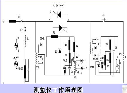 甘油法测氢仪/扩散氢测定仪 XU61KO-III