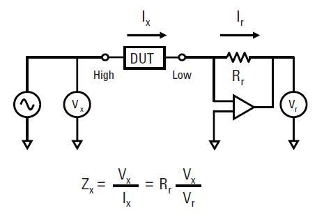 提高精度的方法是: 1,hp,lp,hc,lc尽量接近dut; 2,减小测试电流ix的回