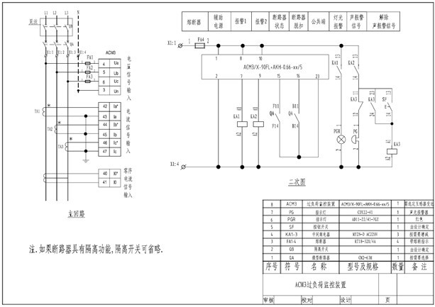配电线路过负荷监控装置的设计与应用