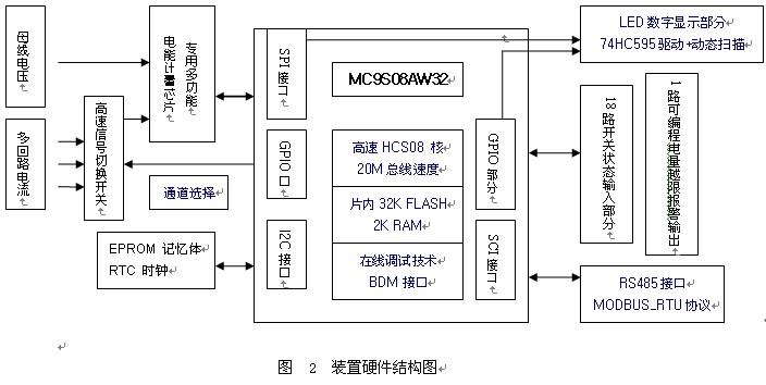 该方案的实现方式为,将回路的母线电压接入电能芯片ade7758的电压