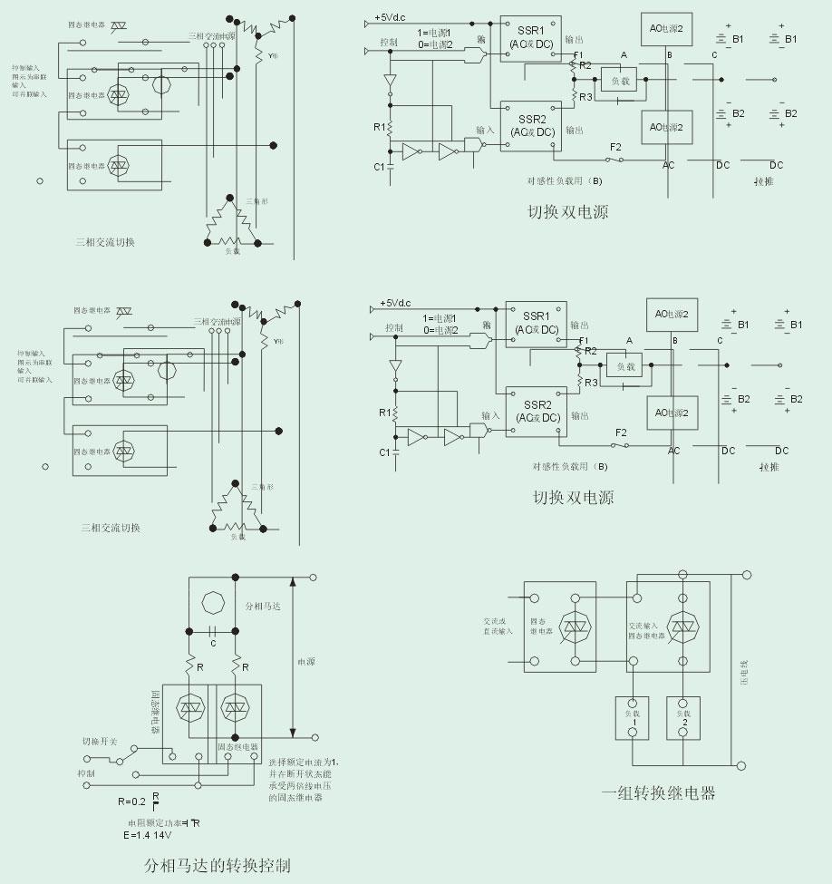 电力电子电路控制1