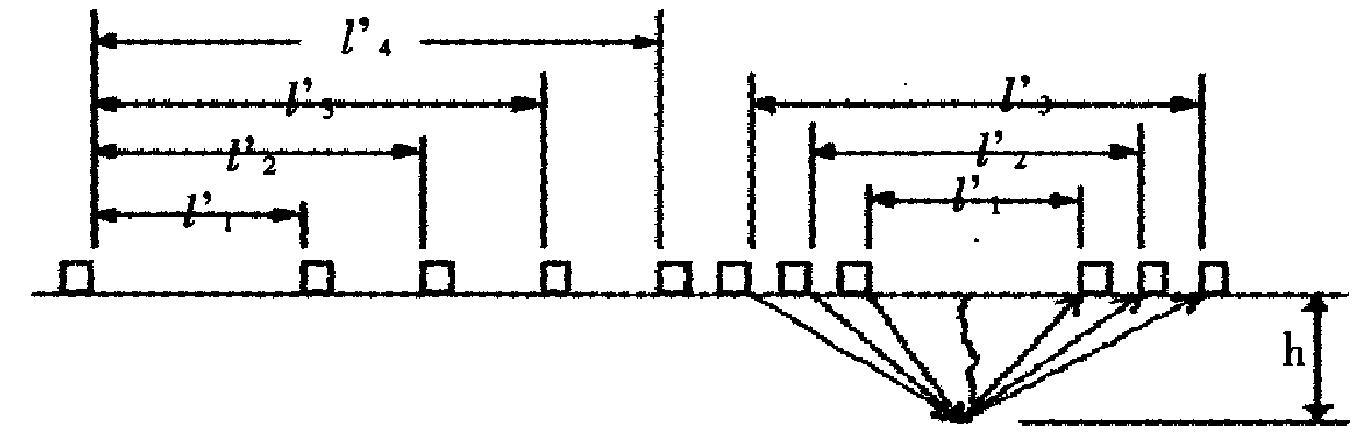 裂缝深度检测的原理及其方法