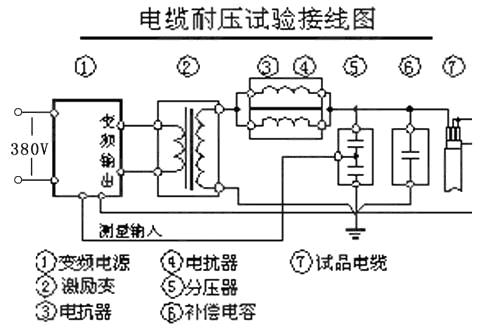 2电容分压器的额定电容量通常与所有电抗器串联时的电抗值匹配