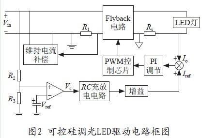 rc充放电电路的输出经过增益电路后可得电