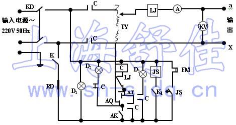 sgb系列高压干式试验变压器说明书测温仪