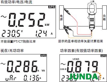 功率因素(有效值功率因素); 能探测计算并显示电压波形和电流波形间