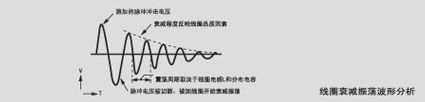 匝间冲击耐压试验仪   YG211-01         YG211-02