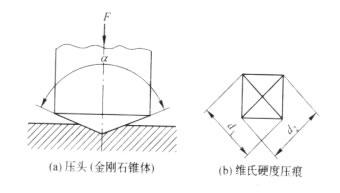 调质增加硬度的原理_望远镜原理