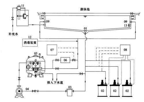 电路 电路图 电子 原理图 500_355图片