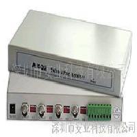 4路有源双绞线视频接收器  AQ-6150R