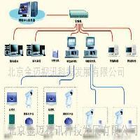 校园数字监控系统