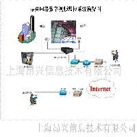 仓库远程视频监控系统