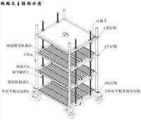 PCB板周转车装置图