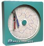 温湿度图表记录仪