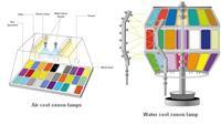 Xenon Test Chamber