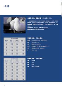 logstor預制低溫的絕熱管道系統